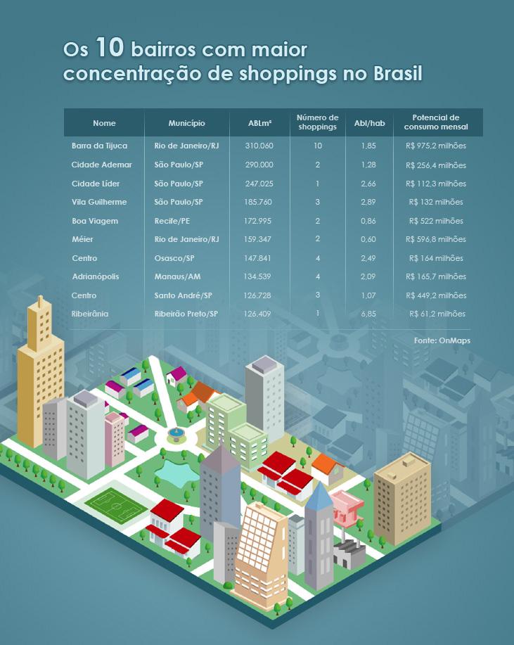 shopping_brasil