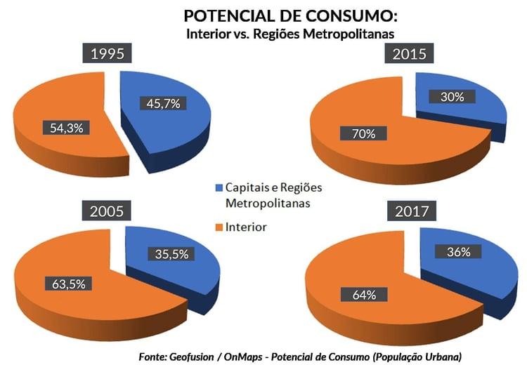 potencial-de-consumo-interior-historico