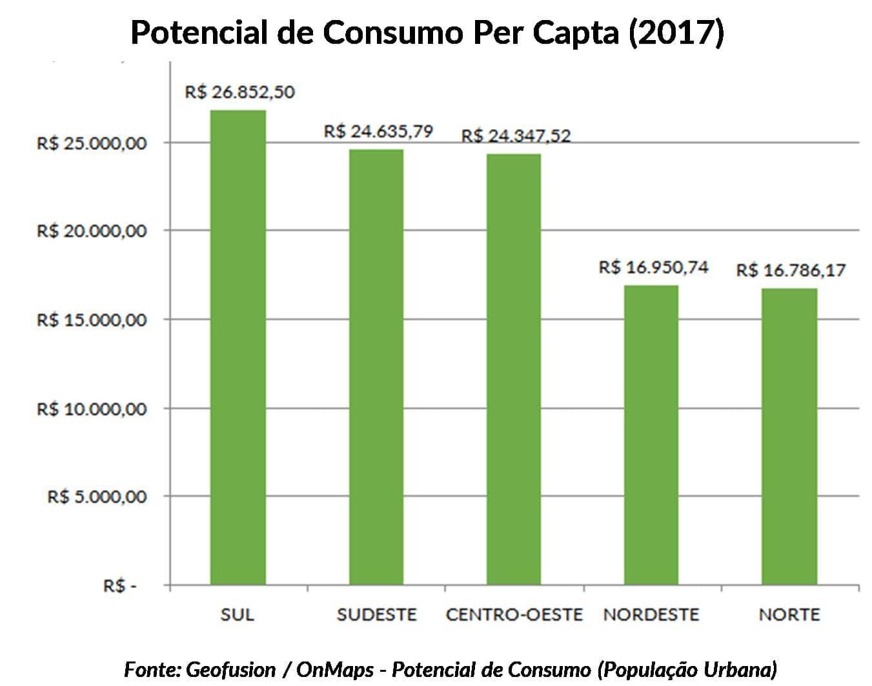 5Potencial_de_consumo_per_capta-min.jpg