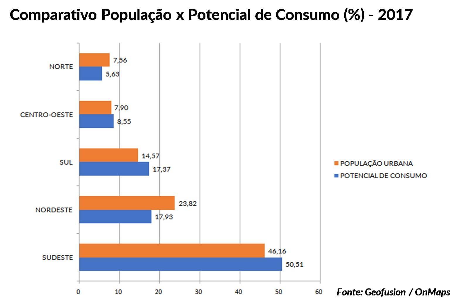 6População_x_potencial_de_consumo-min.jpg
