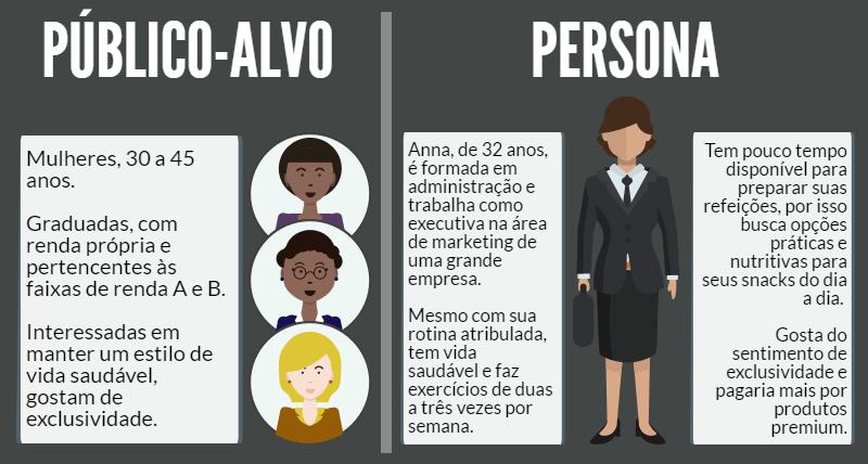 persona-publico-alvo
