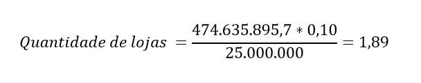 calculo-faturamento