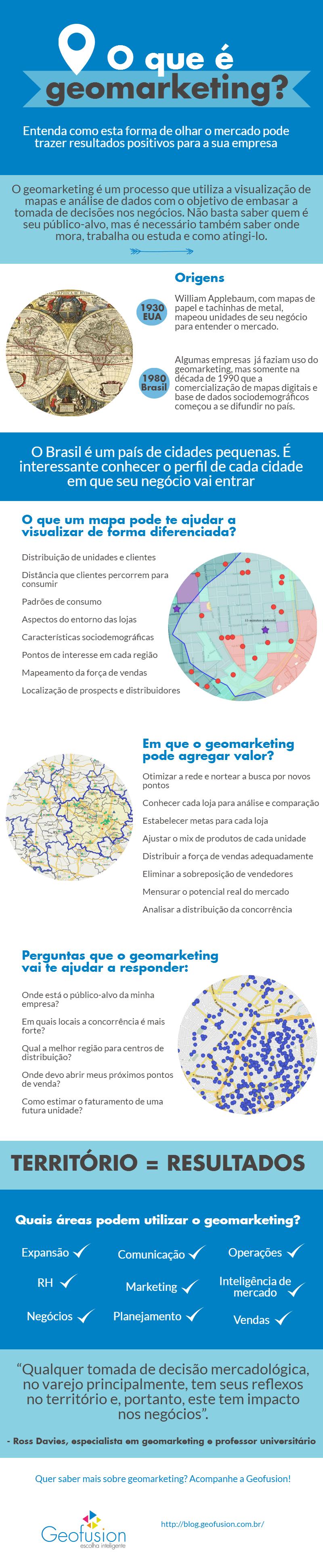 o-que-e-geomarketing