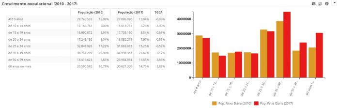 População TGCA 1