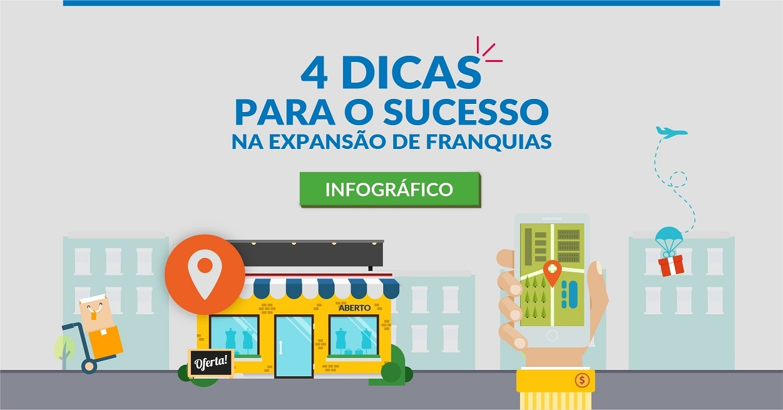 [Infográfico]4 dicas para o sucesso na expansão de franquias